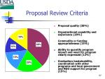 proposal review criteria57