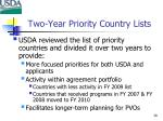 two year priority country lists