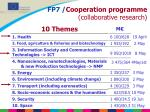 fp7 cooperation programme collaborative research