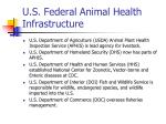 u s federal animal health infrastructure