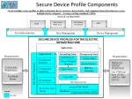 secure device profile components