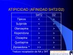 atipicidad afinidad 5ht2 d2