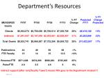 department s resources