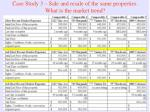 case study 3 sale and resale of the same properties what is the market trend
