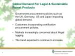 global demand for legal sustainable forest products