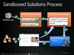 sandboxed solutions process