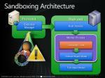 sandboxing architecture