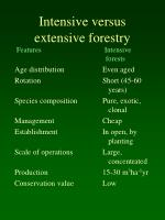 intensive versus extensive forestry features intensive forests