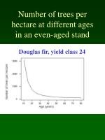 number of trees per hectare at different ages in an even aged stand