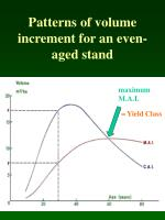 patterns of volume increment for an even aged stand
