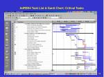 adrb94 task list gantt chart critical tasks