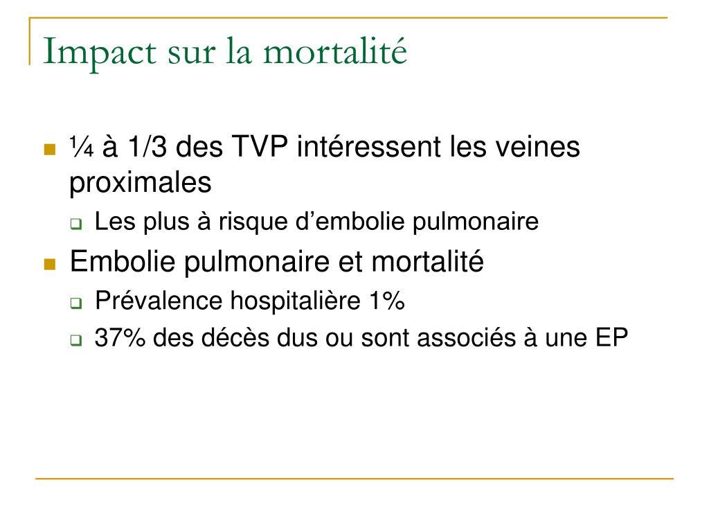 Impact sur la mortalité