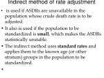 i ndirect method of rate adjustment