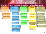system requirements structure of the standard