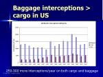 baggage interceptions cargo in us