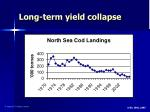 long term yield collapse