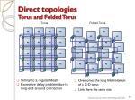 direct topologies torus and folded torus