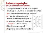 indirect topologies m n r symmetric clos network