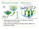 research example microarrays