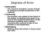 degrees of error