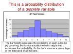 this is a probability distribution of a discrete variable