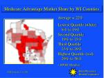 medicare advantage market share by wi counties