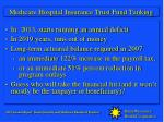 medicare hospital insurance trust fund tanking