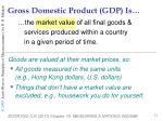 gross domestic product gdp is