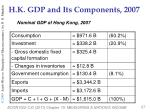 h k gdp and its components 2007