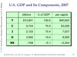 u s gdp and its components 2007