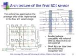 architecture of the final soi sensor
