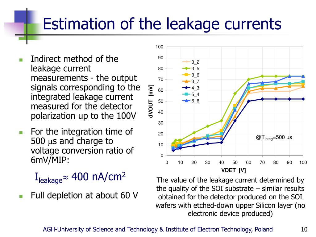 Estimation of the leakage currents