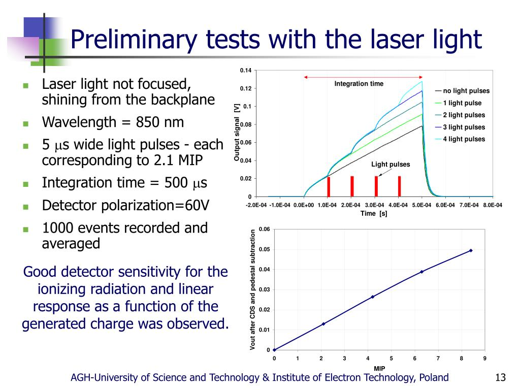 Preliminary tests with the laser light