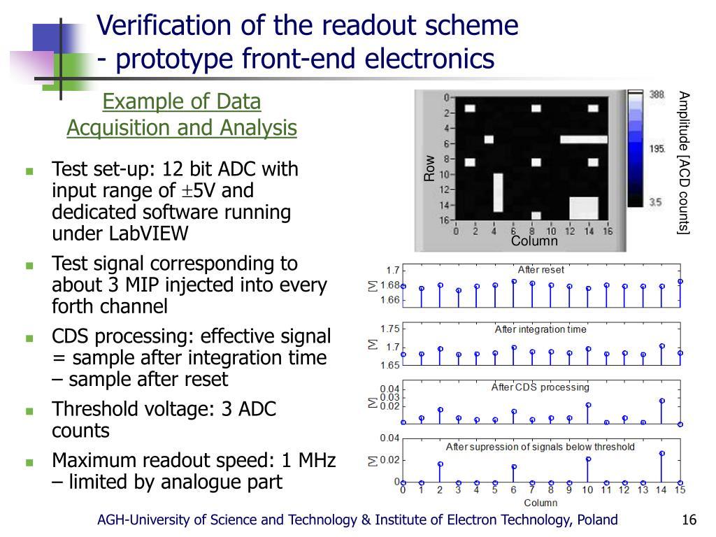 Verification of the readout scheme