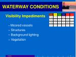 waterway conditions