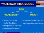 waterway risk model20