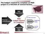 the budget required to complete an r d project is a function of several factors