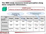 the mds study measures brand perception along three composite dimensions