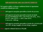 ripartizione dei macronutrienti