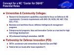 concept for a nc center for d hs potential roles