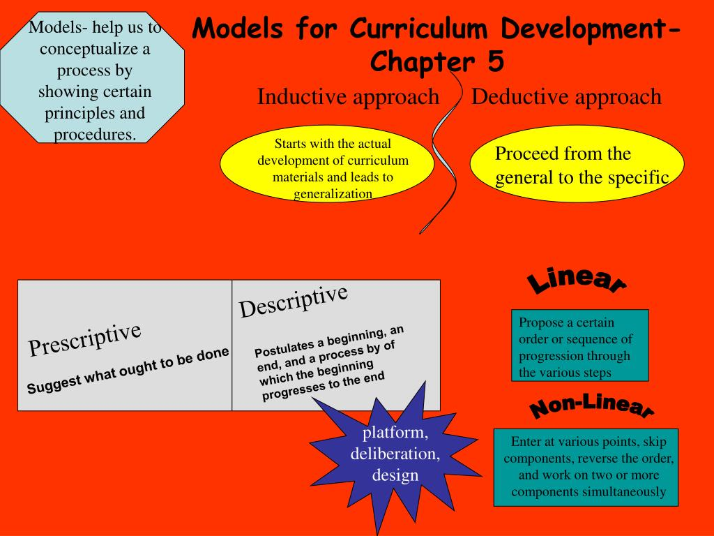 ppt - models for curriculum development- chapter 5 powerpoint presentation