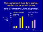 human plasma derived fibrin sealants produce strong wound closure