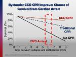 bystander cco cpr improves chance of survival from cardiac arrest