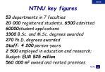 ntnu key figures