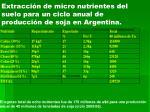 extracci n de micro nutrientes del suelo para un ciclo anual de producci n de soja en argentina
