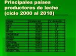 principales pa ses productores de leche ciclo 2000 al 2010