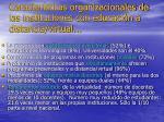 caracter sticas organizacionales de las instituciones con educaci n a distancia virtual