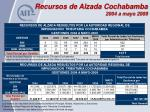 recursos de alzada cochabamba 2004 a mayo 2009