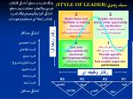 style of leader