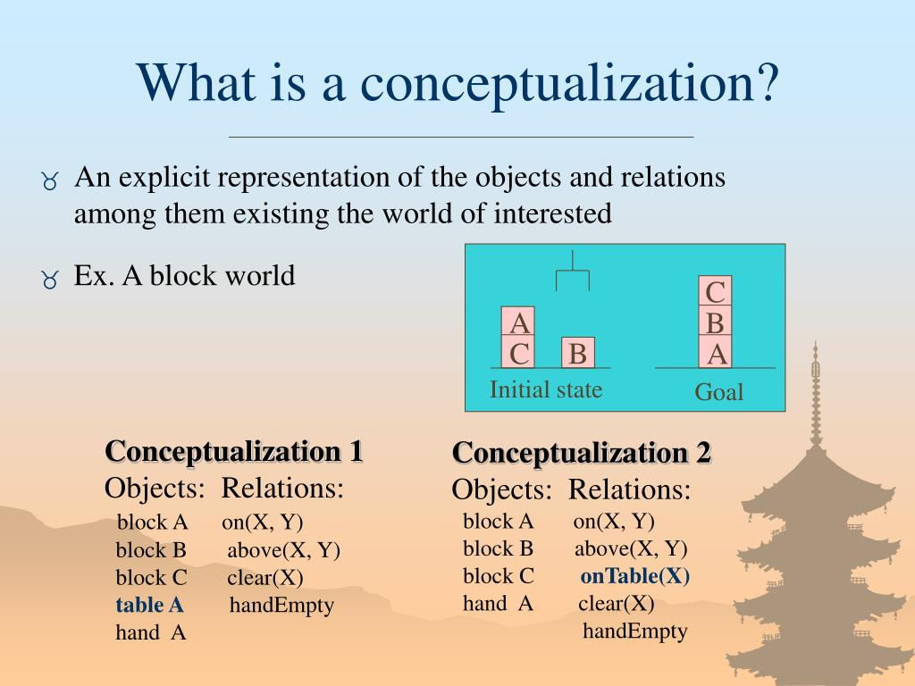 what is a conceptualization l.